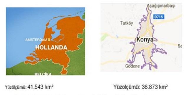 Hollanda ve Konya